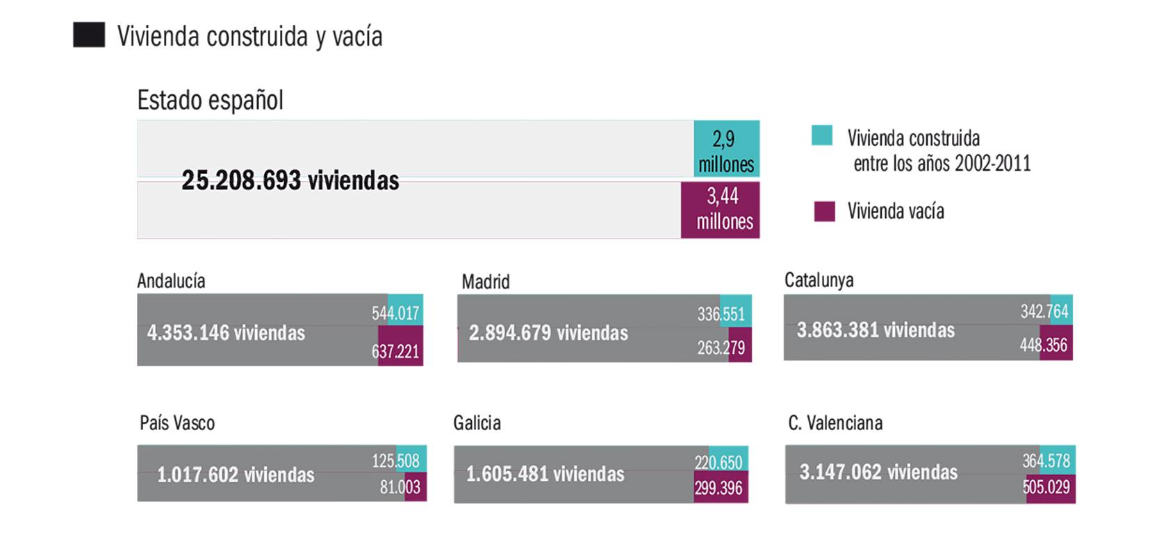 El desierto de las casas sin gente peri dico diagonal for Bankia casas embargadas