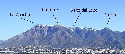 Perfil de la Sierra Blanca sobre la localidad de Marbella.