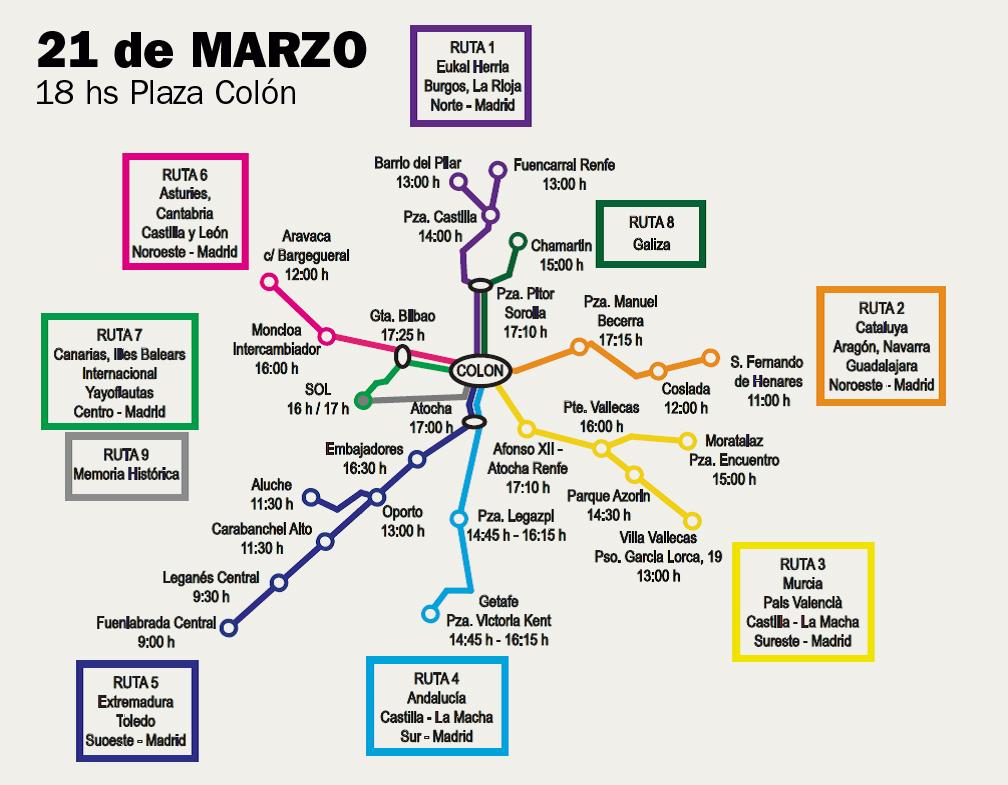 Las columnas de las Marchas de la Dignidad, a punto de entrar en Madrid | Periódico Diagonal