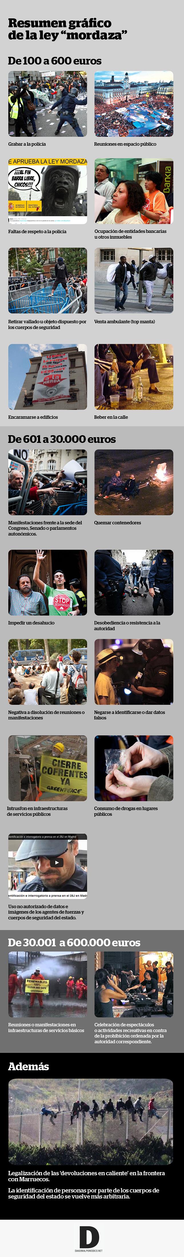 Crónicas de un rebelde contra la nueva dictadura de España Infog_copy